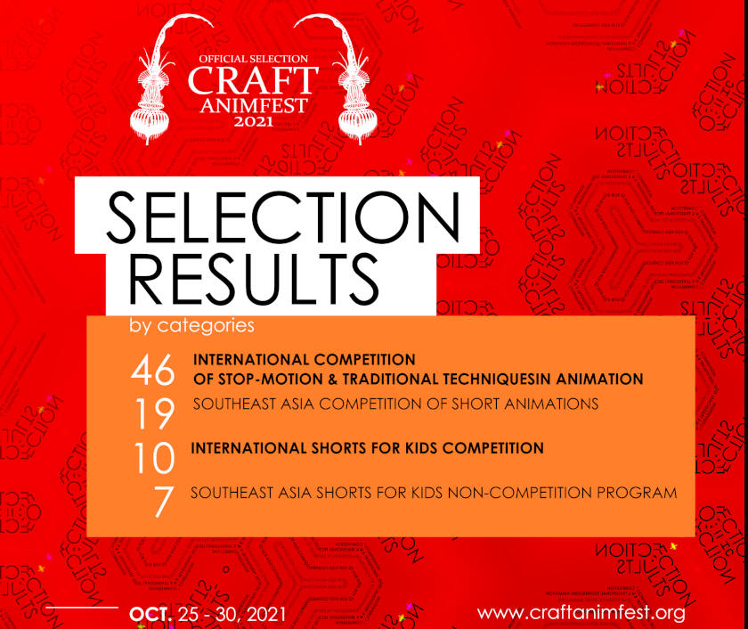 CRAFT International Animation Festival 2021: Selection Results